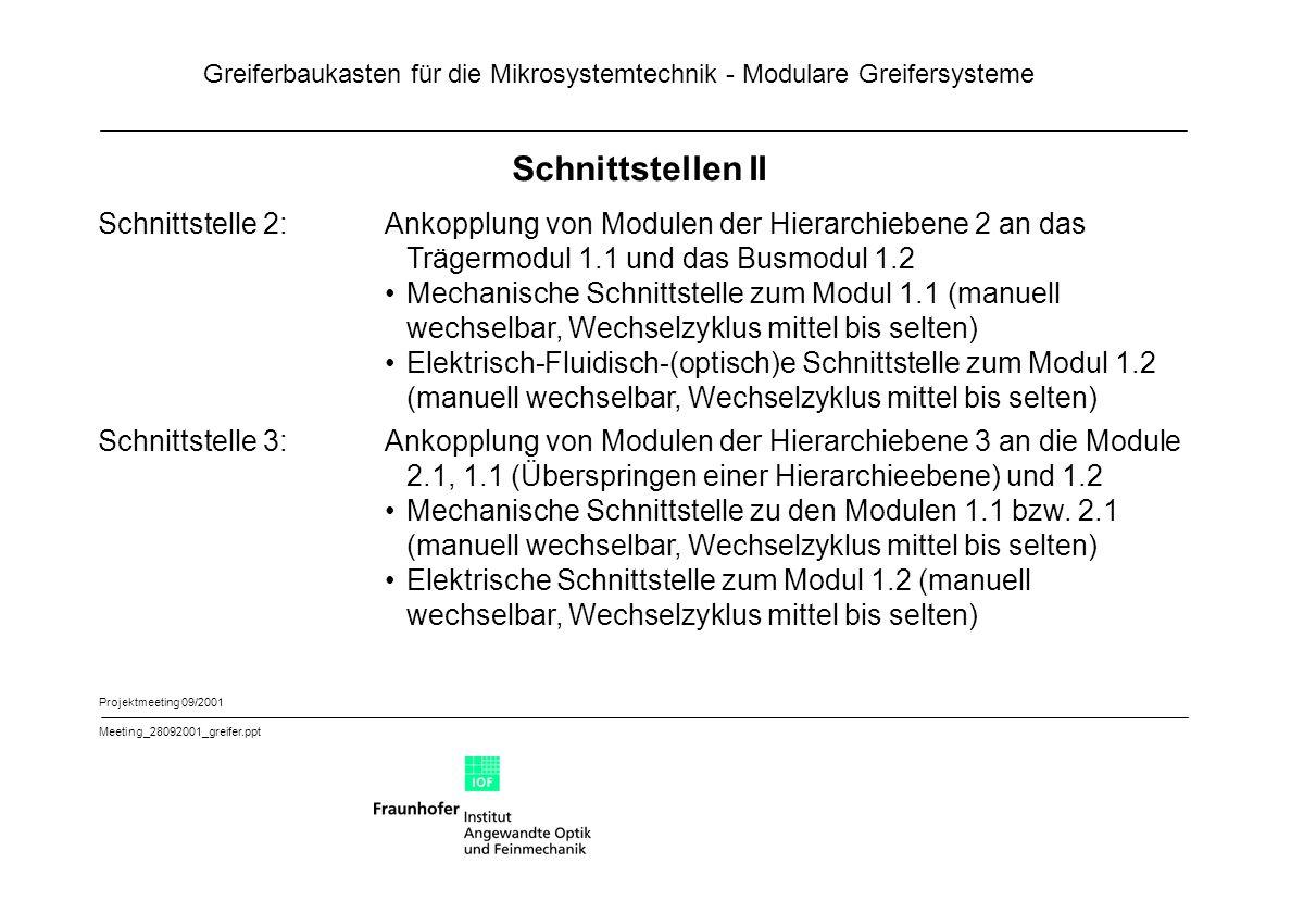 Greiferbaukasten für die Mikrosystemtechnik - Modulare Greifersysteme Projektmeeting 09/2001 Meeting_28092001_greifer.ppt Schnittstellen II Schnittste