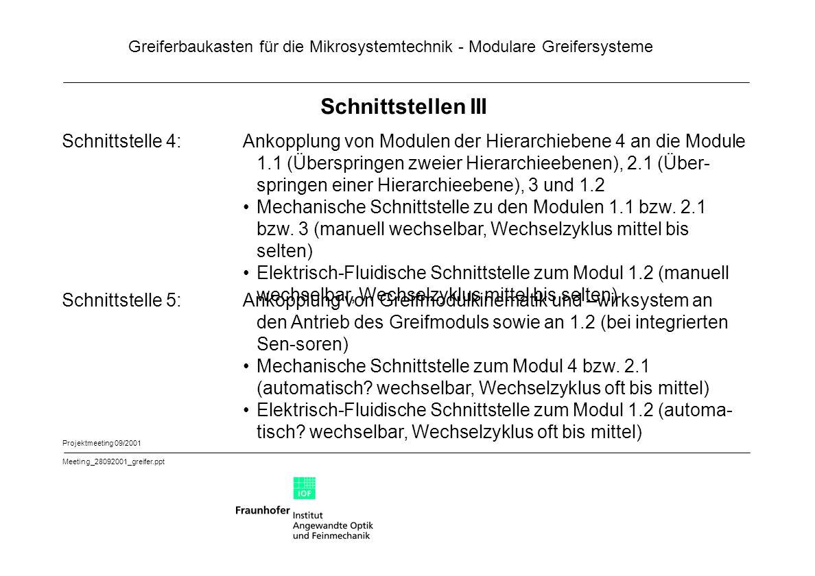 Greiferbaukasten für die Mikrosystemtechnik - Modulare Greifersysteme Projektmeeting 09/2001 Meeting_28092001_greifer.ppt Schnittstellen III Schnittst