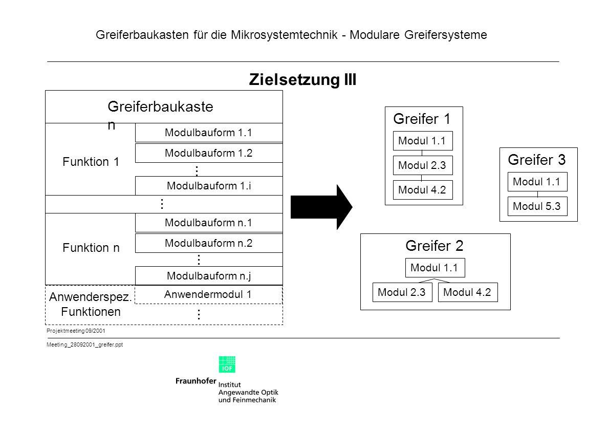 Greiferbaukasten für die Mikrosystemtechnik - Modulare Greifersysteme Projektmeeting 09/2001 Meeting_28092001_greifer.ppt Zielsetzung III Greiferbauka