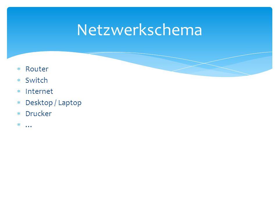  Router  Switch  Internet  Desktop / Laptop  Drucker  … Netzwerkschema