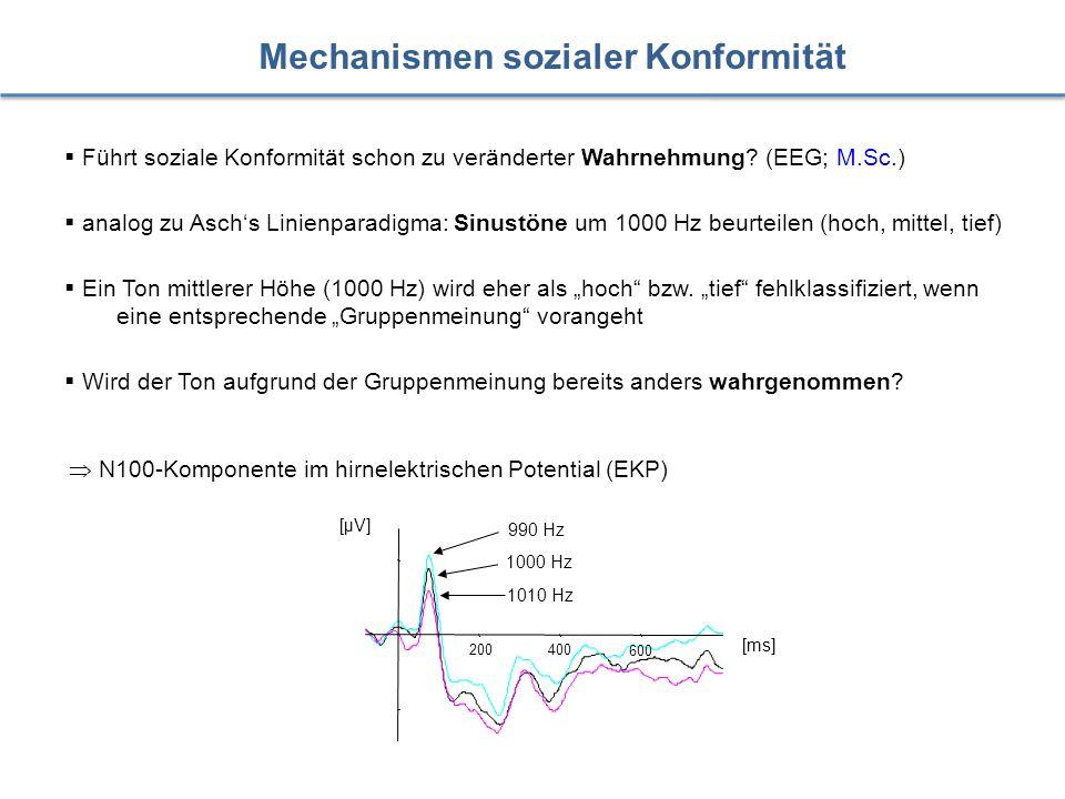 Mechanismen sozialer Konformität  Führt soziale Konformität schon zu veränderter Wahrnehmung? (EEG; M.Sc.)  analog zu Asch's Linienparadigma: Sinust