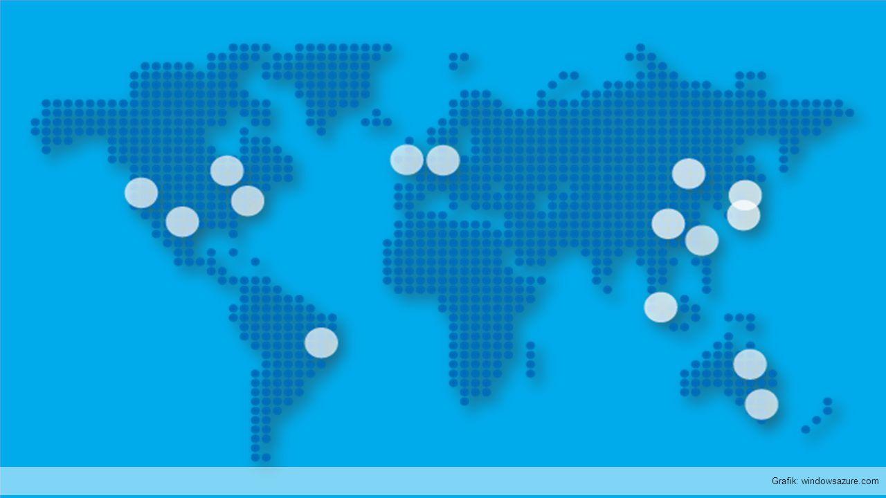 Bild: globalfoundationservices.com
