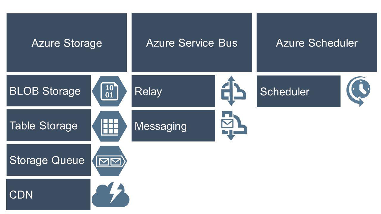 Server Intranet Clients Unternehmens- netzwerk Internet Clients