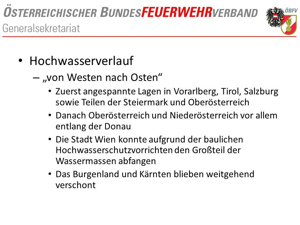 """Hochwasserverlauf – """"von Westen nach Osten"""" Zuerst angespannte Lagen in Vorarlberg, Tirol, Salzburg sowie Teilen der Steiermark und Oberösterreich Dan"""