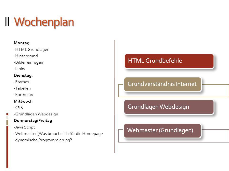 Wochenplan Montag: - HTML Grundlagen - Hintergrund - Bilder einfügen - Links Dienstag: -Frames -Tabellen -Formulare Mittwoch -CSS -Grundlagen Webdesig