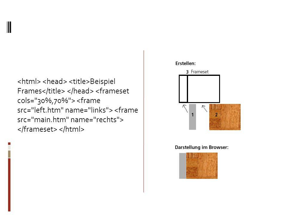 Beispiel Frames