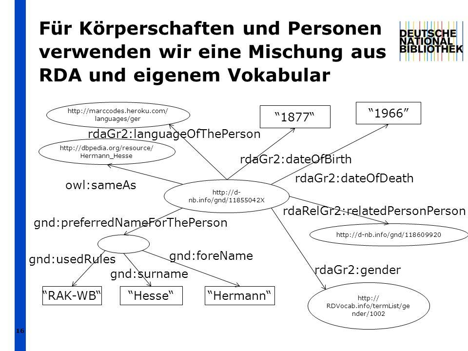 Für Körperschaften und Personen verwenden wir eine Mischung aus RDA und eigenem Vokabular 16 http://d- nb.info/gnd/11855042X gnd:preferredNameForThePerson 1877 1966 rdaGr2:dateOfBirth rdaGr2:dateOfDeath RAK-WB Hesse Hermann gnd:usedRules gnd:surname gnd:foreName owl:sameAs http://dbpedia.org/resource/ Hermann_Hesse http://d-nb.info/gnd/118609920 rdaRelGr2:relatedPersonPerson http:// RDVocab.info/termList/ge nder/1002 rdaGr2:gender http://marccodes.heroku.com/ languages/ger rdaGr2:languageOfThePerson