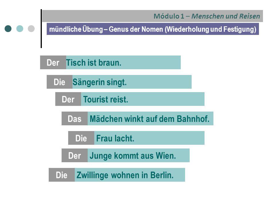 Módulo 1 – Menschen und Reisen mündliche Übung – Genus der Nomen (Wiederholung und Festigung) _____ Tisch ist braun.Der _____ Sängerin singt.Die _____ Tourist reist.Der _____ Mädchen winkt auf dem Bahnhof.Das _____ Frau lacht.Die _____ Junge kommt aus Wien.Der _____ Zwillinge wohnen in Berlin.Die