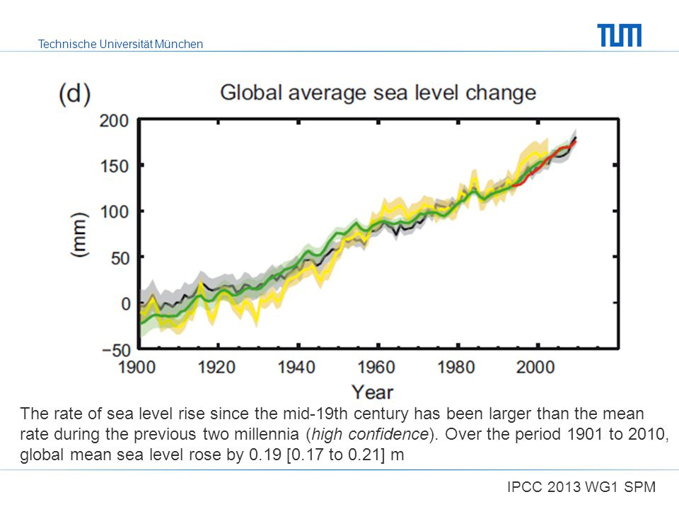 Technische Universität München IPCC 2013 WG1 SPM The rate of sea level rise since the mid-19th century has been larger than the mean rate during the p