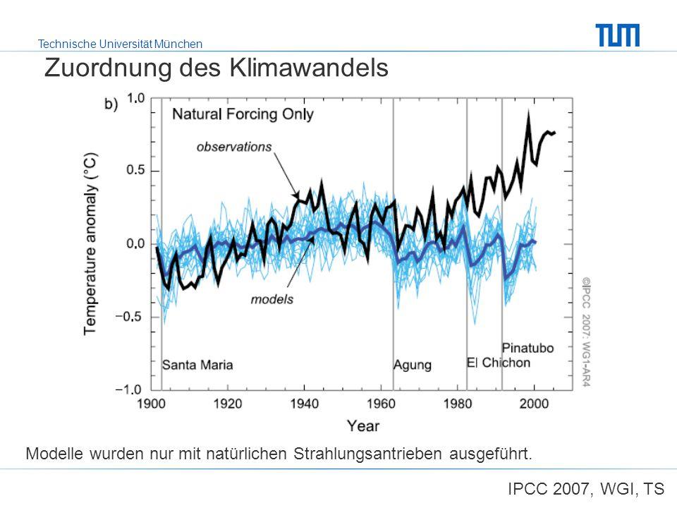 Technische Universität München IPCC 2007, WGI, TS Modelle wurden nur mit natürlichen Strahlungsantrieben ausgeführt. Zuordnung des Klimawandels