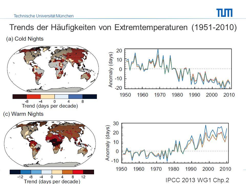Technische Universität München AR5 (black), SREX (blue), AR4 (red) Trends der Häufigkeiten von Extremtemperaturen (1951-2010) IPCC 2013 WG1 Chp.2