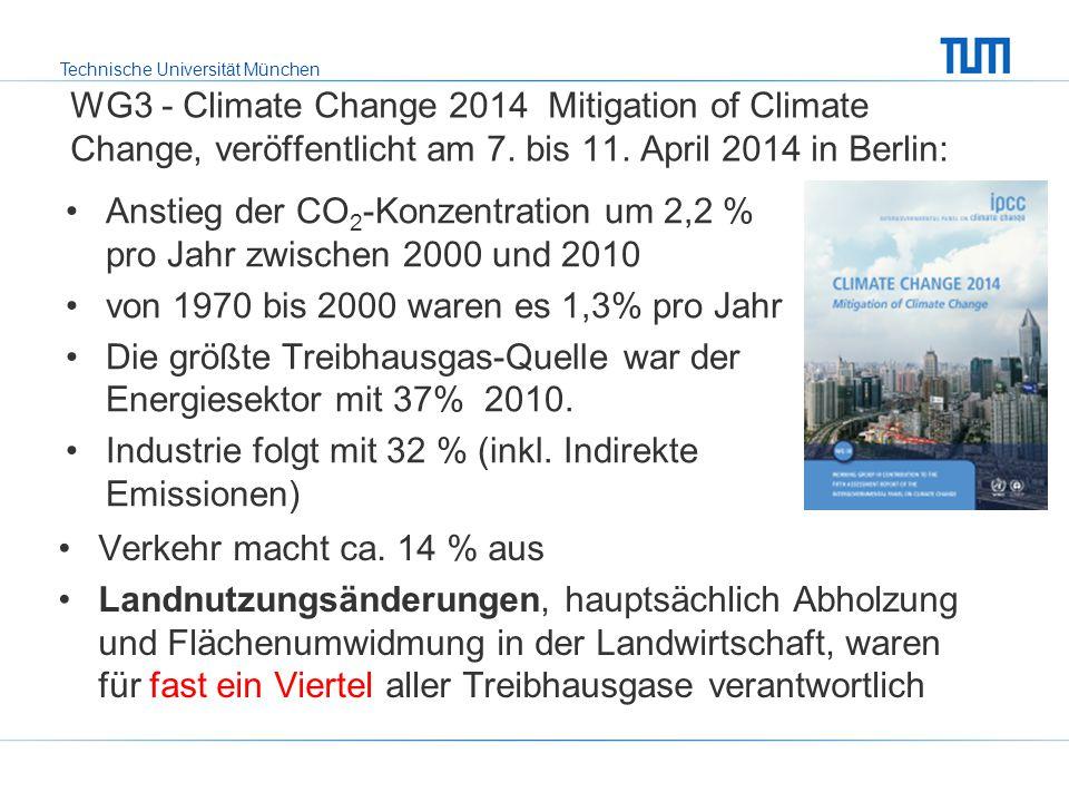 Technische Universität München WG3 - Climate Change 2014 Mitigation of Climate Change, veröffentlicht am 7. bis 11. April 2014 in Berlin: Verkehr mach