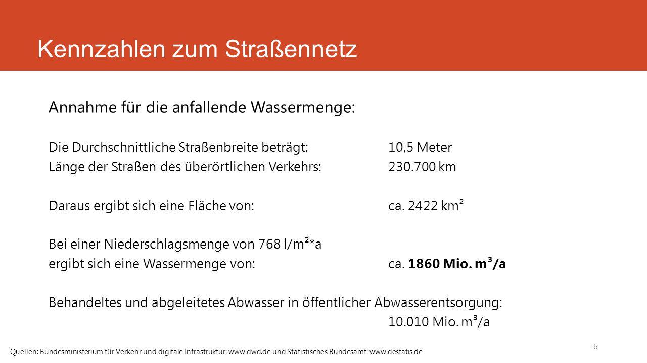 Kennzahlen zum Straßennetz Annahme für die anfallende Wassermenge: Die Durchschnittliche Straßenbreite beträgt: 10,5 Meter Länge der Straßen des überörtlichen Verkehrs:230.700 km Daraus ergibt sich eine Fläche von:ca.
