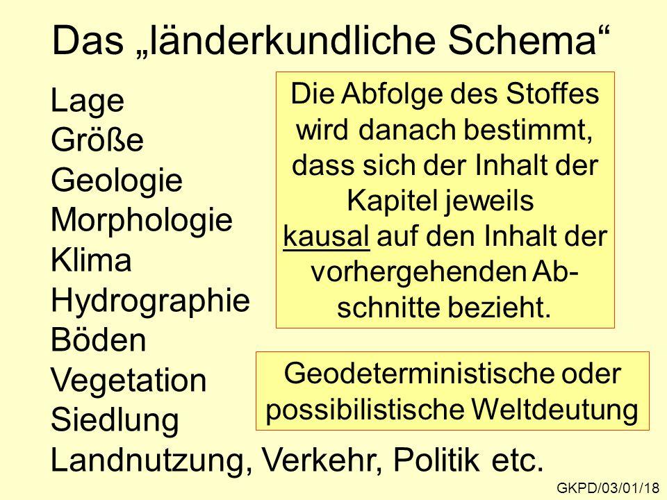 """Das """"länderkundliche Schema GKPD/03/01/18 Lage Größe Geologie Morphologie Klima Hydrographie Böden Vegetation Siedlung Landnutzung, Verkehr, Politik etc."""