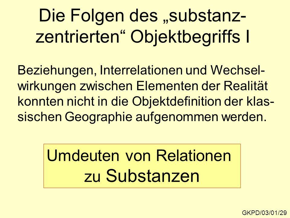 """Die Folgen des """"substanz- zentrierten"""" Objektbegriffs I GKPD/03/01/29 Beziehungen, Interrelationen und Wechsel- wirkungen zwischen Elementen der Reali"""