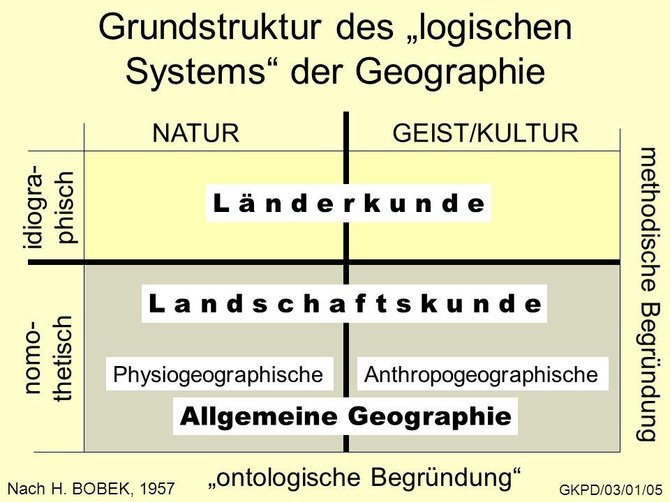"""Grundstruktur des """"logischen Systems"""" der Geographie GKPD/03/01/05 NATURGEIST/KULTUR idiogra- phisch nomo- thetisch """"ontologische Begründung"""" methodis"""