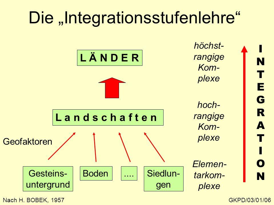 """Die """"Integrationsstufenlehre"""" GKPD/03/01/06 Gesteins- untergrund Boden....Siedlun- gen Elemen- tarkom- plexe L a n d s c h a f t e n L Ä N D E R hoch-"""