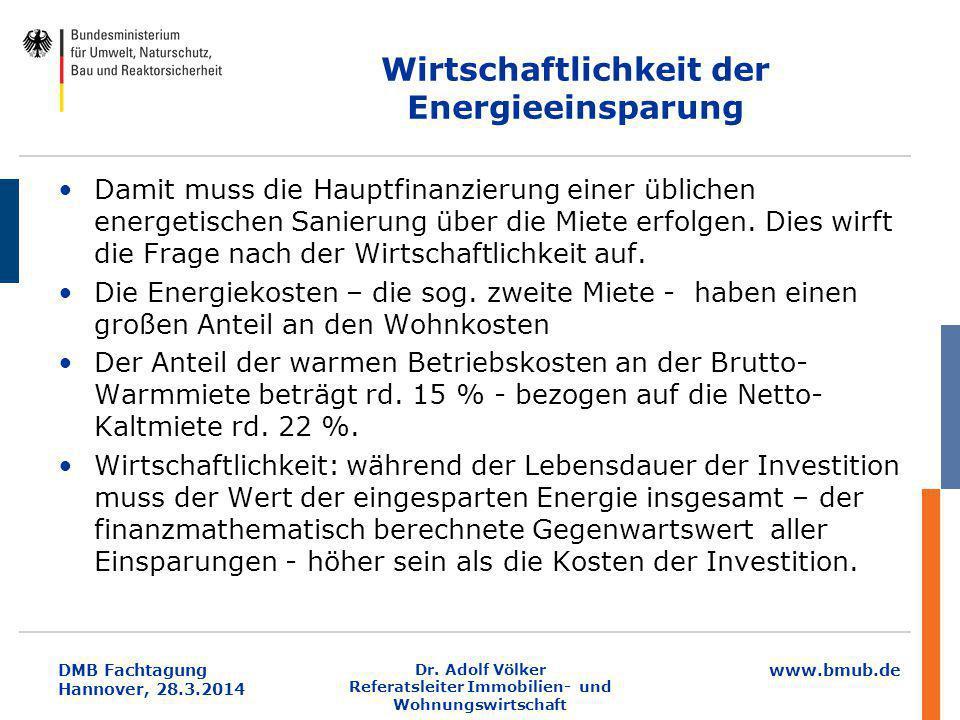 www.bmub.de DMB Fachtagung Hannover, 28.3.2014 Wirtschaftlichkeit der Energieeinsparung Damit muss die Hauptfinanzierung einer üblichen energetischen