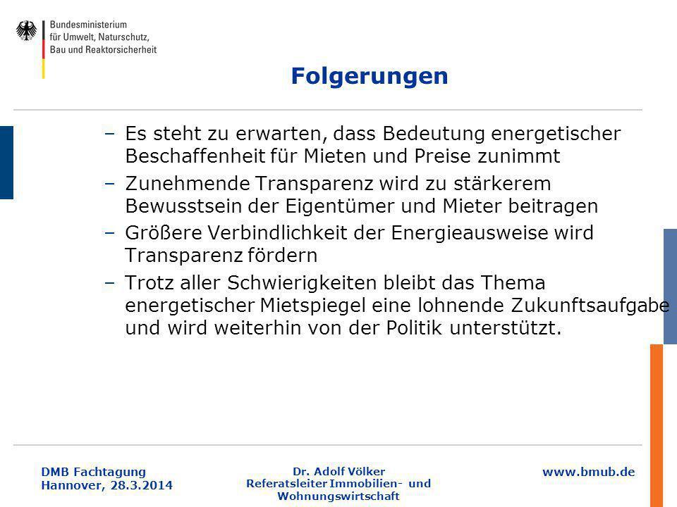 www.bmub.de DMB Fachtagung Hannover, 28.3.2014 Dr. Adolf Völker Referatsleiter Immobilien- und Wohnungswirtschaft Folgerungen –Es steht zu erwarten, d