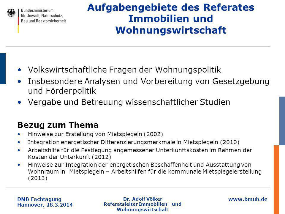 www.bmub.de DMB Fachtagung Hannover, 28.3.2014 Aufgabengebiete des Referates Immobilien und Wohnungswirtschaft Volkswirtschaftliche Fragen der Wohnung