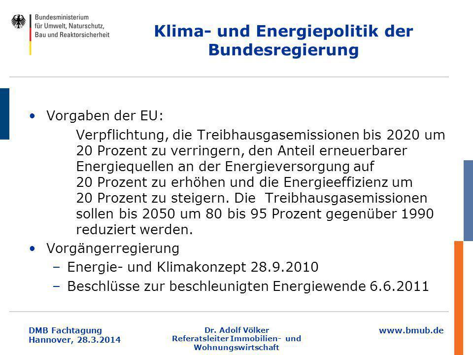 www.bmub.de DMB Fachtagung Hannover, 28.3.2014 Klima- und Energiepolitik der Bundesregierung Vorgaben der EU: Verpflichtung, die Treibhausgasemissione