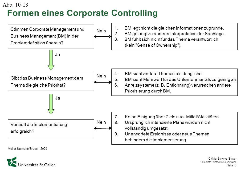 © Müller-Stewens / Brauer Corporate Strategy & Governance Seite 13 Stimmen Corporate Management und Business Management (BM) in der Problemdefinition überein.