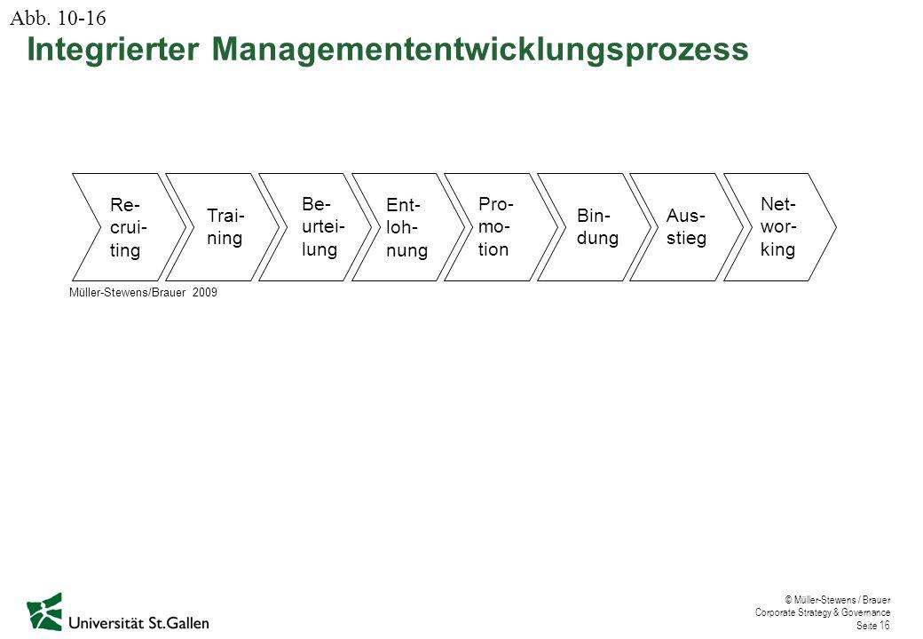 © Müller-Stewens / Brauer Corporate Strategy & Governance Seite 16 Integrierter Managemententwicklungsprozess Bin- dung Pro- mo- tion Ent- loh- nung Be- urtei- lung Trai- ning Re- crui- ting Aus- stieg Net- wor- king Abb.