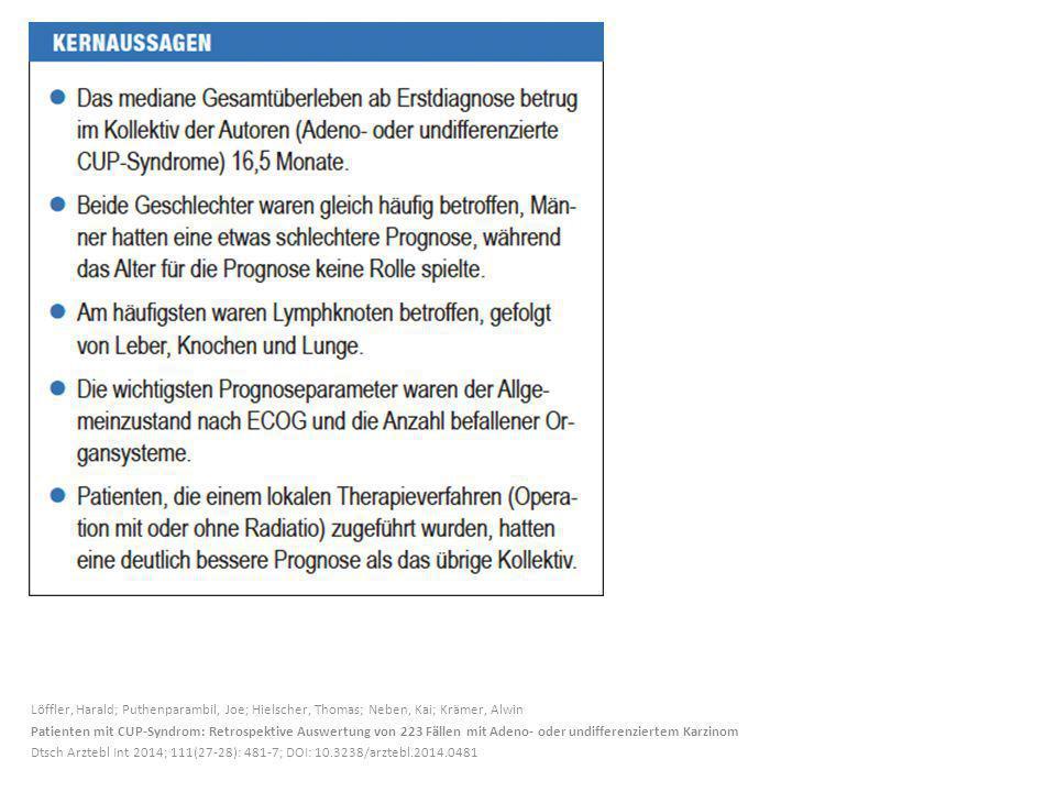 Löffler, Harald; Puthenparambil, Joe; Hielscher, Thomas; Neben, Kai; Krämer, Alwin Patienten mit CUP-Syndrom: Retrospektive Auswertung von 223 Fällen mit Adeno- oder undifferenziertem Karzinom Dtsch Arztebl Int 2014; 111(27-28): 481-7; DOI: 10.3238/arztebl.2014.0481