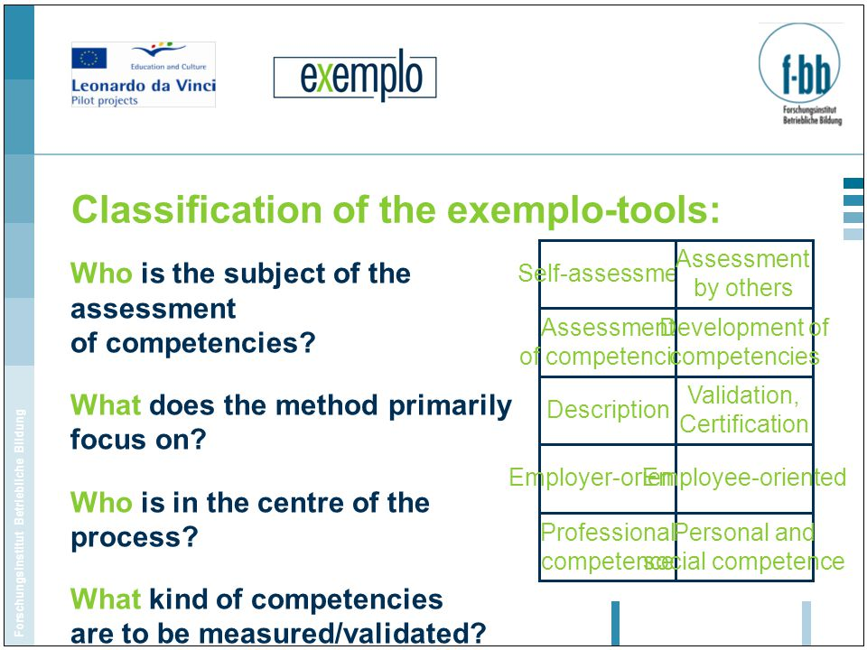 Forschungsinstitut Betriebliche Bildung Markierung für aktuelles Hauptthema.