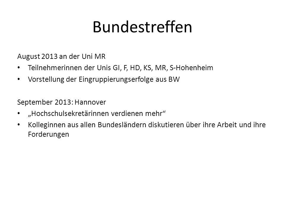 Bundestreffen August 2013 an der Uni MR Teilnehmerinnen der Unis GI, F, HD, KS, MR, S-Hohenheim Vorstellung der Eingruppierungserfolge aus BW Septembe
