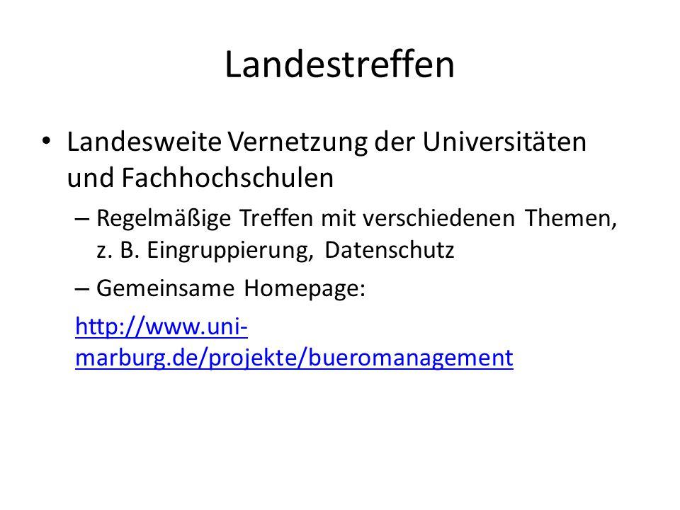 Landestreffen Landesweite Vernetzung der Universitäten und Fachhochschulen – Regelmäßige Treffen mit verschiedenen Themen, z.
