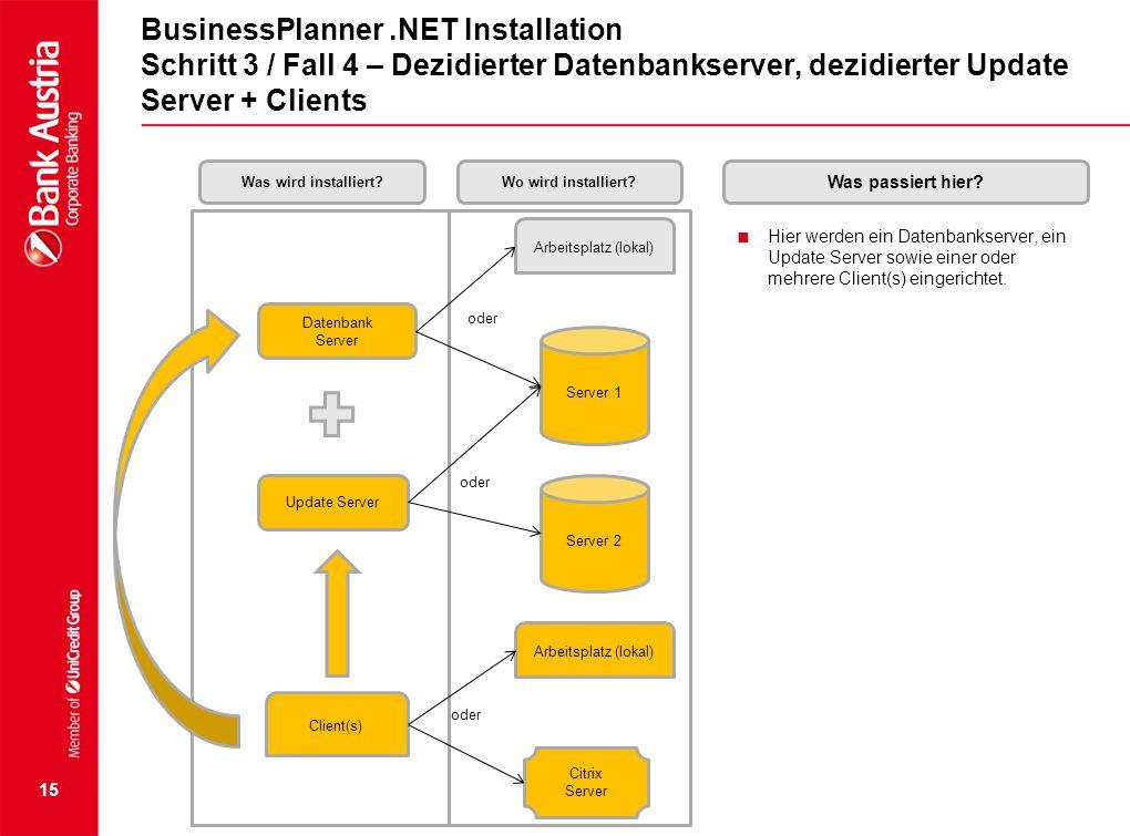 15 BusinessPlanner.NET Installation Schritt 3 / Fall 4 – Dezidierter Datenbankserver, dezidierter Update Server + Clients  Hier werden ein Datenbanks