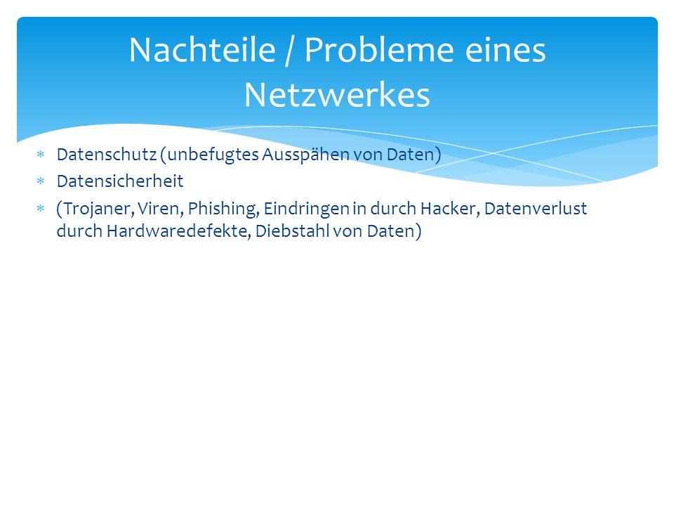  Datenschutz (unbefugtes Ausspähen von Daten)  Datensicherheit  (Trojaner, Viren, Phishing, Eindringen in durch Hacker, Datenverlust durch Hardware