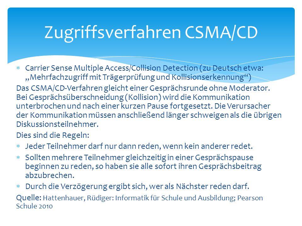 """ Carrier Sense Multiple Access/Collision Detection (zu Deutsch etwa: """"Mehrfachzugriff mit Trägerprüfung und Kollisionserkennung"""") Das CSMA/CD-Verfahr"""