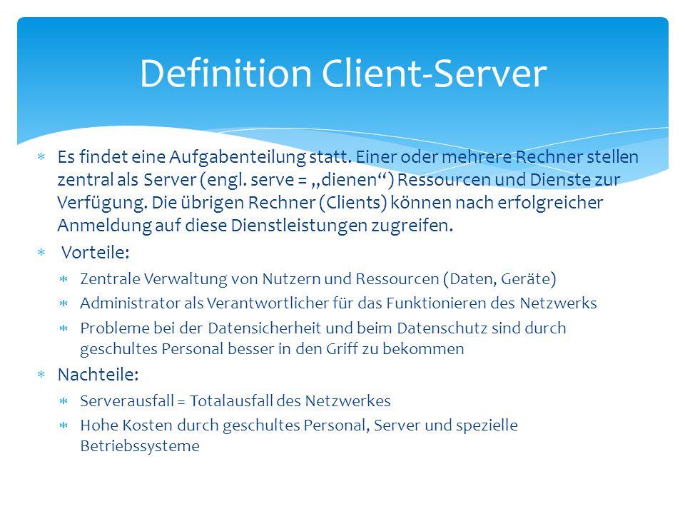 """ Es findet eine Aufgabenteilung statt. Einer oder mehrere Rechner stellen zentral als Server (engl. serve = """"dienen"""") Ressourcen und Dienste zur Verf"""