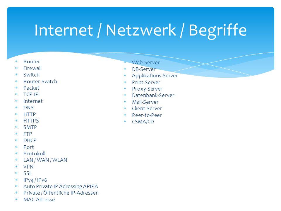  Einzel oder Kleingruppenarbeit: Recherche im Internet  Begriffsdefinitionen Erklärung  Vor- und Nachteile  Was sind:  File-Server  Print-Server  Application-Server  Mail-Server  Web-Server  Proxy-Server  Datenbank-Server.
