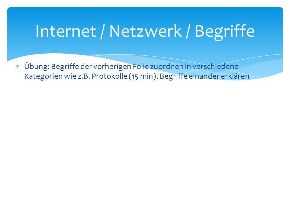  Übung: Begriffe der vorherigen Folie zuordnen in verschiedene Kategorien wie z.B. Protokolle (15 min), Begriffe einander erklären Internet / Netzwer