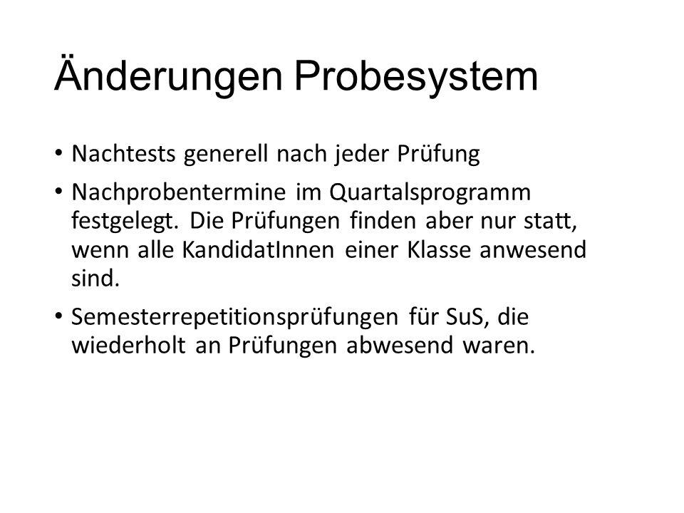 Änderungen Probesystem Nachtests generell nach jeder Prüfung Nachprobentermine im Quartalsprogramm festgelegt.