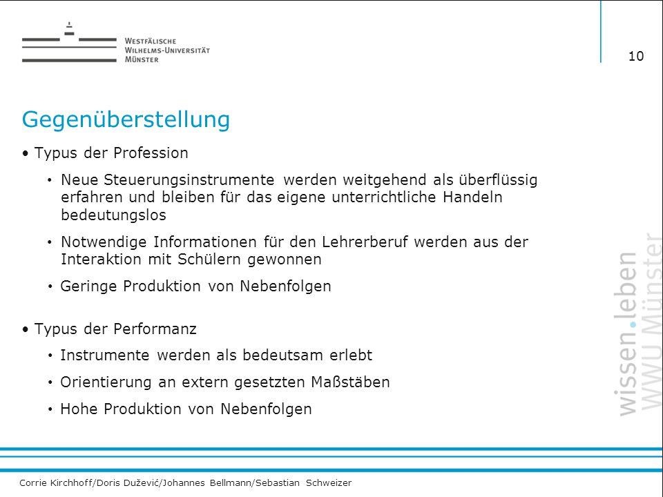 Corrie Kirchhoff/Doris Dužević/Johannes Bellmann/Sebastian Schweizer Gegenüberstellung Typus der Profession Neue Steuerungsinstrumente werden weitgehe