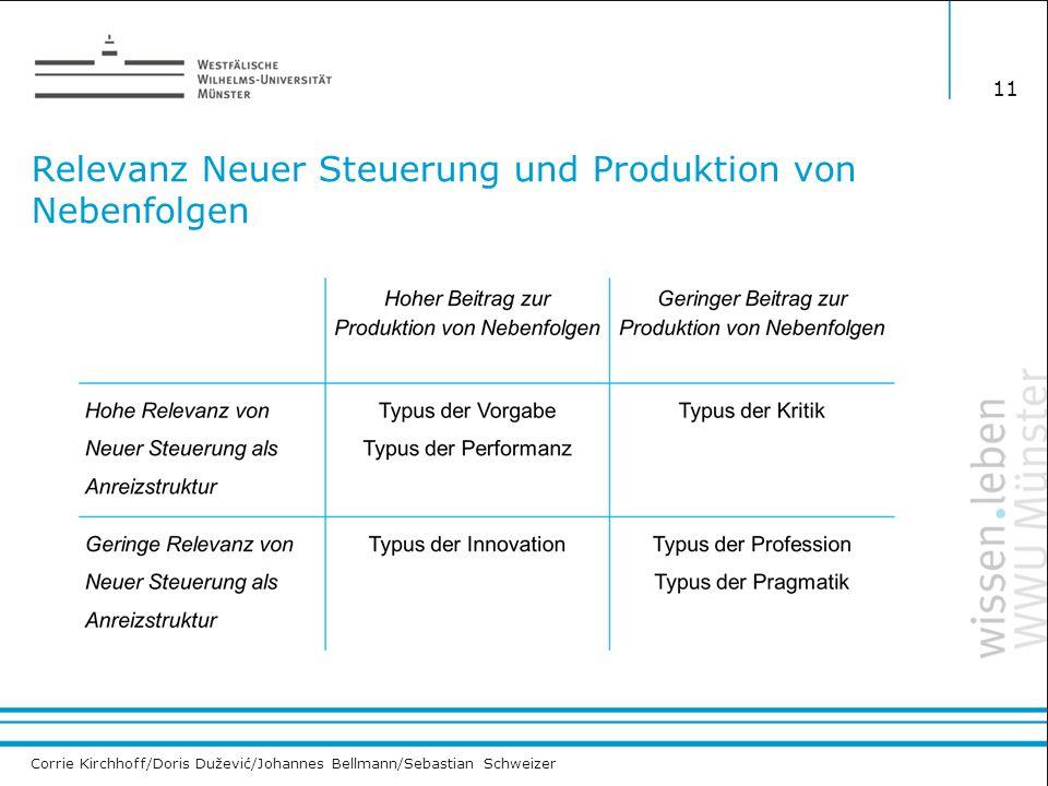 Corrie Kirchhoff/Doris Dužević/Johannes Bellmann/Sebastian Schweizer Relevanz Neuer Steuerung und Produktion von Nebenfolgen 11