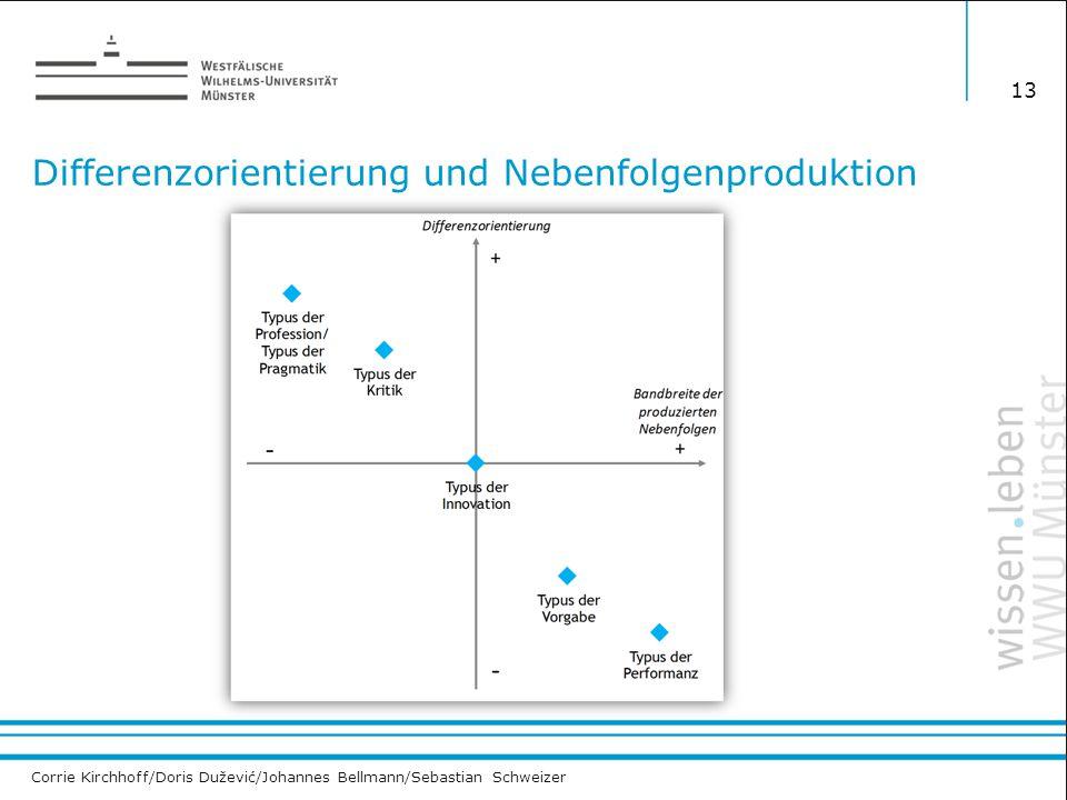 Corrie Kirchhoff/Doris Dužević/Johannes Bellmann/Sebastian Schweizer Differenzorientierung und Nebenfolgenproduktion 13 -