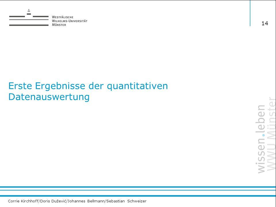 Corrie Kirchhoff/Doris Dužević/Johannes Bellmann/Sebastian Schweizer Erste Ergebnisse der quantitativen Datenauswertung 14