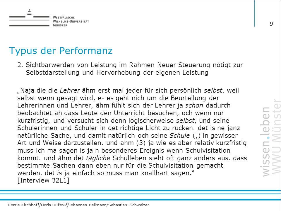 Corrie Kirchhoff/Doris Dužević/Johannes Bellmann/Sebastian Schweizer Typus der Performanz 2. Sichtbarwerden von Leistung im Rahmen Neuer Steuerung nöt