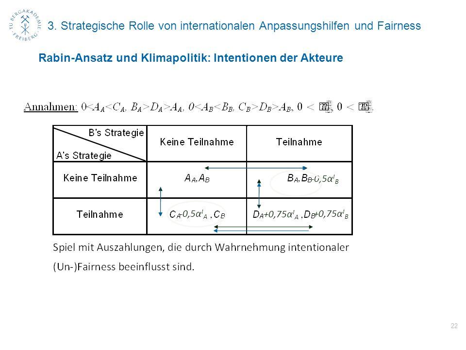 -0,5α I A -0,5α I B +0,75α I A +0,75α I B 22 3. Strategische Rolle von internationalen Anpassungshilfen und Fairness Rabin-Ansatz und Klimapolitik: In