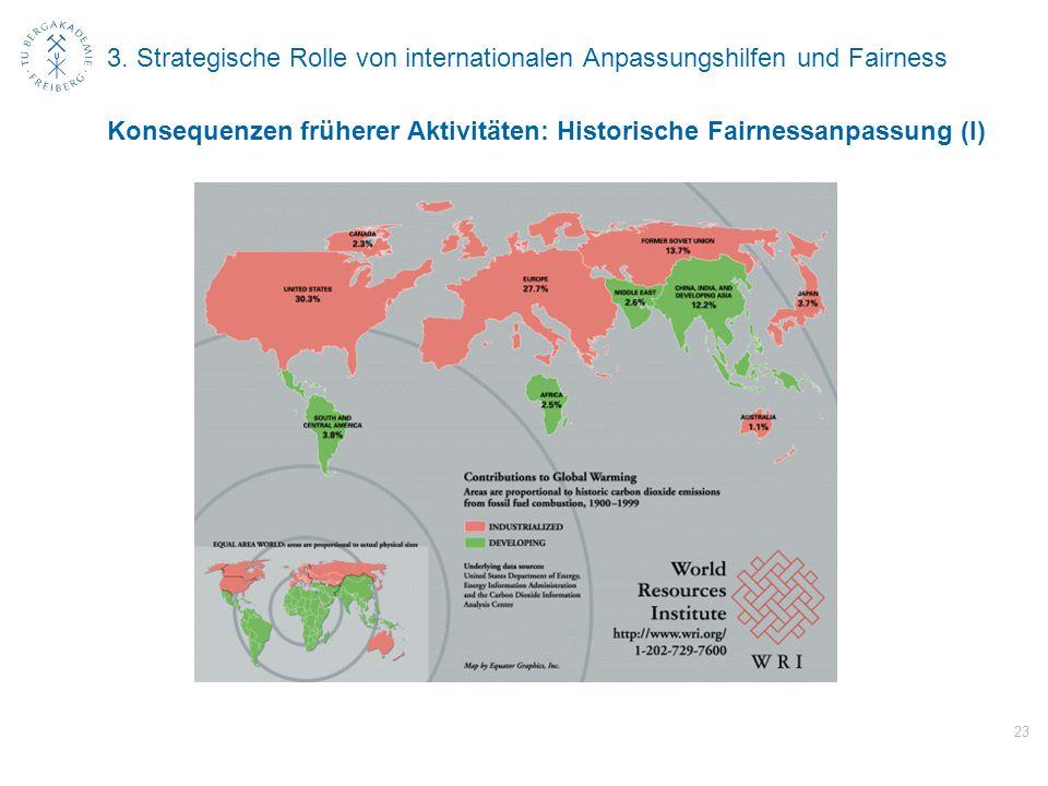 3. Strategische Rolle von internationalen Anpassungshilfen und Fairness 23 Konsequenzen früherer Aktivitäten: Historische Fairnessanpassung (I)
