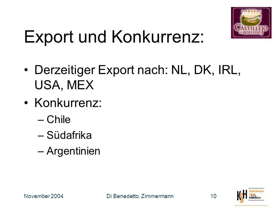 November 2004Di Benedetto, Zimmermann10 Export und Konkurrenz: Derzeitiger Export nach: NL, DK, IRL, USA, MEX Konkurrenz: –Chile –Südafrika –Argentinien