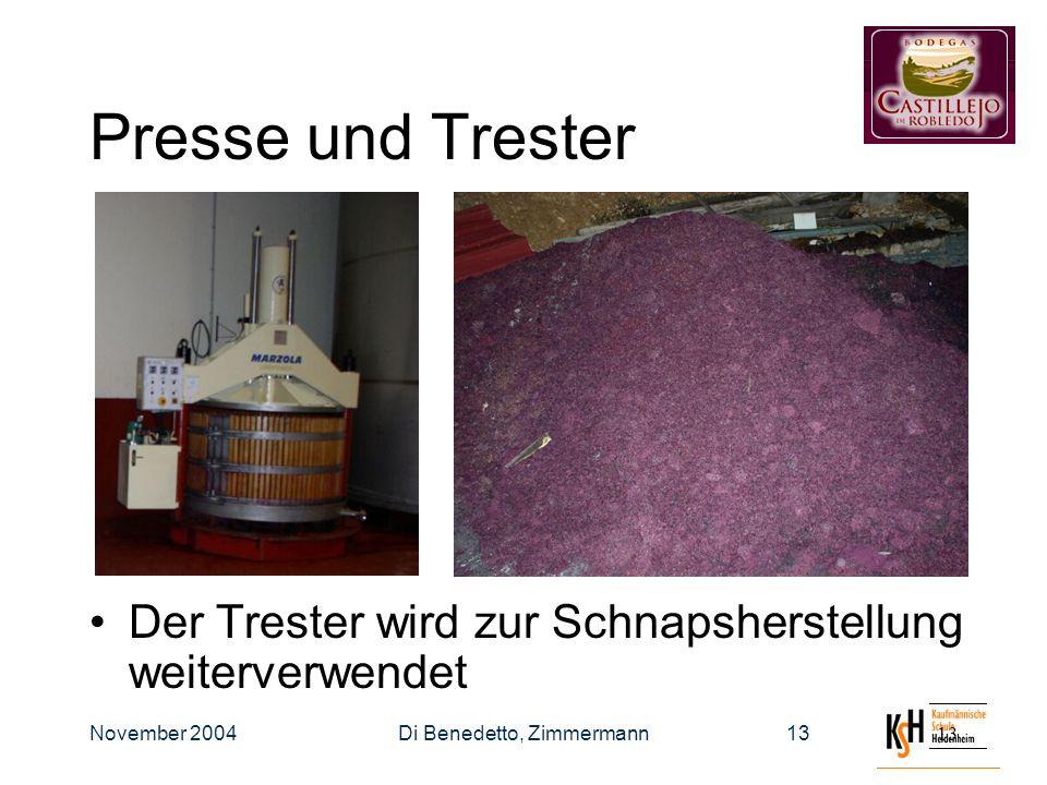 November 2004Di Benedetto, Zimmermann13 Presse und Trester Der Trester wird zur Schnapsherstellung weiterverwendet