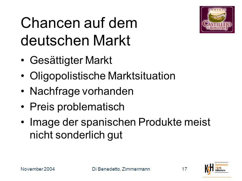 November 2004Di Benedetto, Zimmermann17 Chancen auf dem deutschen Markt Gesättigter Markt Oligopolistische Marktsituation Nachfrage vorhanden Preis problematisch Image der spanischen Produkte meist nicht sonderlich gut