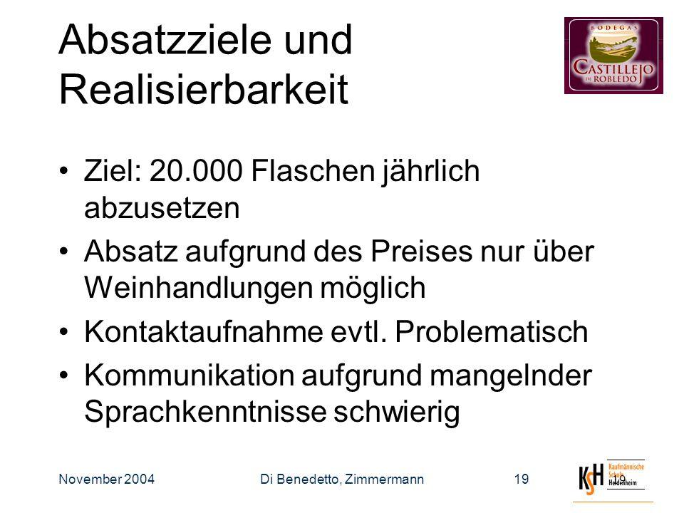 November 2004Di Benedetto, Zimmermann19 Absatzziele und Realisierbarkeit Ziel: 20.000 Flaschen jährlich abzusetzen Absatz aufgrund des Preises nur über Weinhandlungen möglich Kontaktaufnahme evtl.