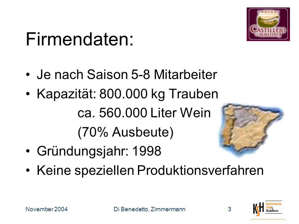 November 2004Di Benedetto, Zimmermann33 Firmendaten: Je nach Saison 5-8 Mitarbeiter Kapazität: 800.000 kg Trauben ca.